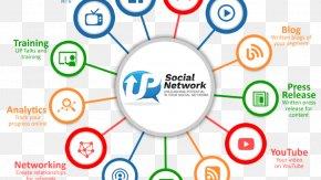 Social Flyer - Social Media Social Networking Service Facebook LinkedIn PNG