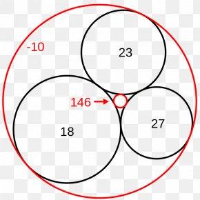 Circle - Tangent Lines To Circles Problem Of Apollonius Descartes' Theorem PNG