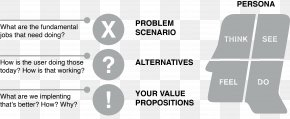 Business - Customer Value Proposition Business Model Canvas Persona PNG