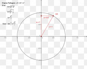Circle - Circle Angle Point Document PNG