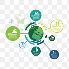 Green Earth Vector Pattern - Ecology Euclidean Vector Natural Environment PNG