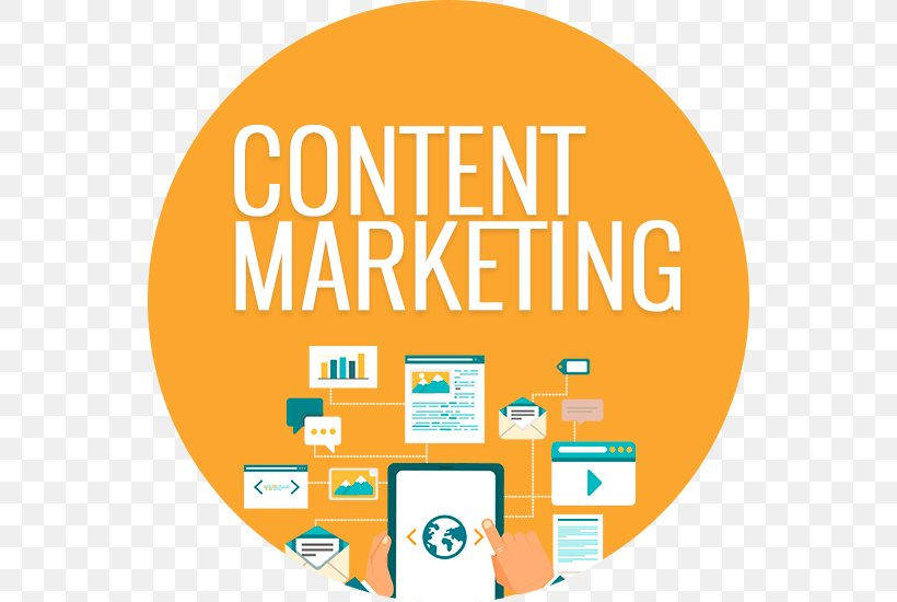 Content Marketing Website Content Writer Digital Marketing; Result-Driven Digital Marketing Packages