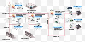 High Voltage Transformer - Smart Grid Smart Meter Electrical Grid Low Voltage Power-line Communication PNG