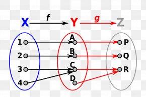 Composition - Functional Programming EXteam Programming Language Mathematics PNG
