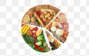 Food Pie Chart - Diet Vegetarianism Eating Nutrition Food PNG