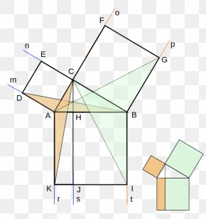 Angle - Euclid's Elements Angle Pythagorean Theorem Mathematical Proof Euclidean Geometry PNG