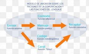 Comunicacion - Organization Communication Factores De La Comunicación Receptor Language PNG