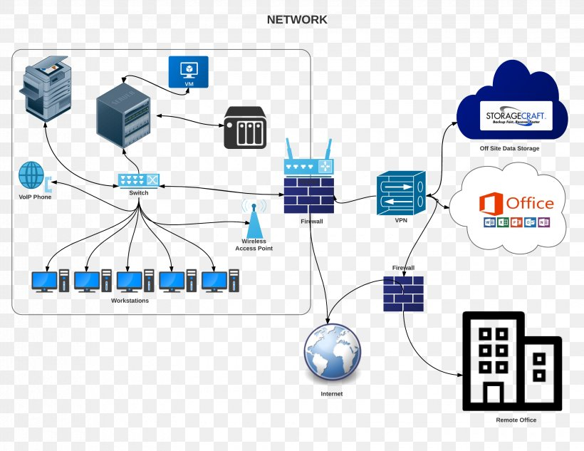 Wiring Diagram Of Network