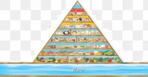 PIRAMIDES EGIPCIAS - Food Pyramid Healthy Eating Pyramid Health Food Nutrition PNG