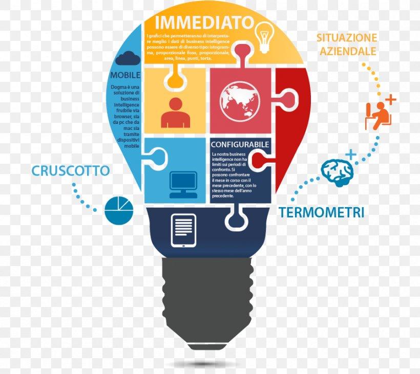 Digital Marketing Social Media Marketing Advertising Agency Business, PNG,  897x800px, Digital Marketing, Advertising, Advertising Agency, Brand,