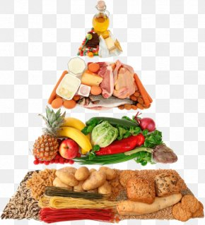 Health - Food Pyramid Healthy Eating Pyramid Healthy Diet PNG