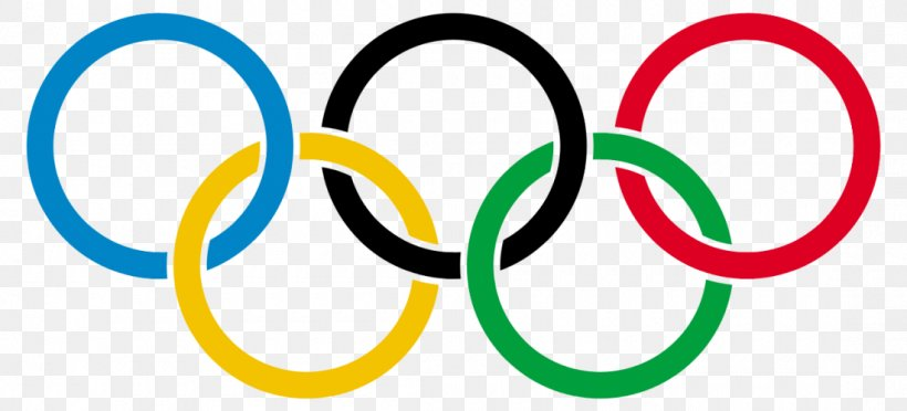 Winter Olympic 2020.Olympic Games 2012 Summer Olympics 2020 Summer Olympics 1988