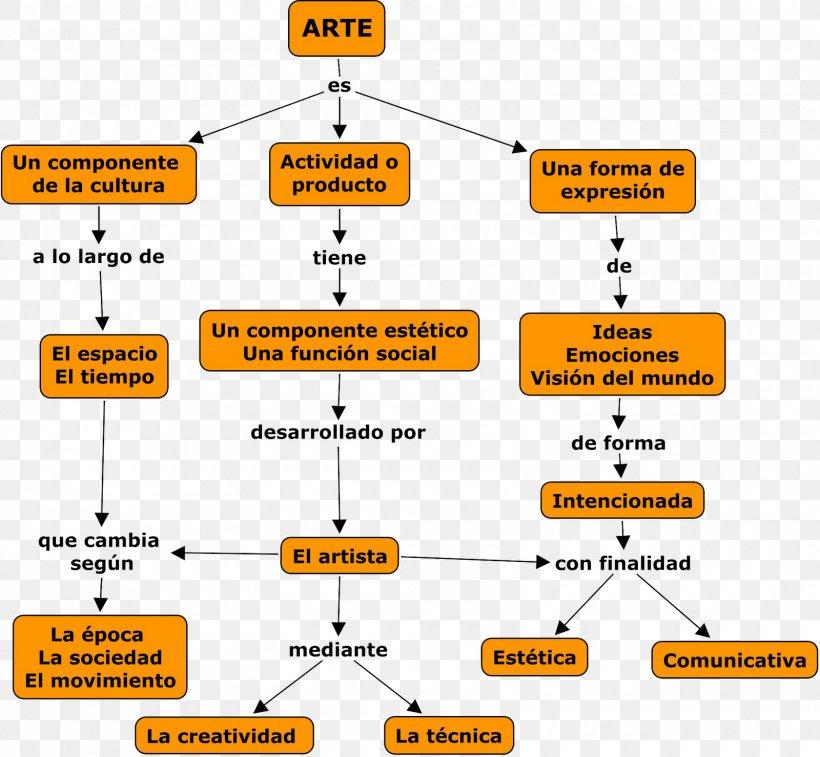 Conceptual Art Conceptual Art Concept Art Definition Png 1600x1479px Art Area Cave Painting Concept Concept Art