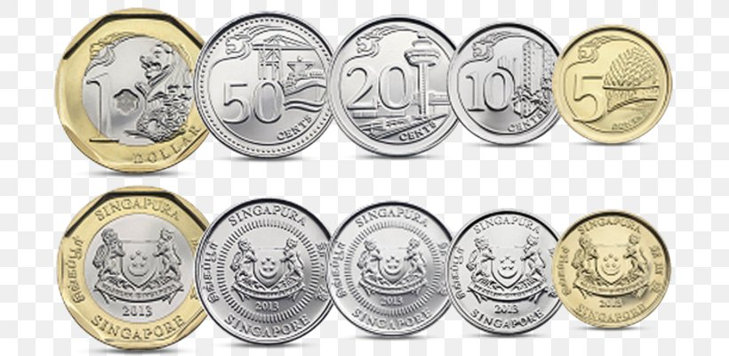 Singapore Dollar Coin Currency Exchange
