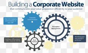 Web Design - Web Development Web Design Company Corporation PNG
