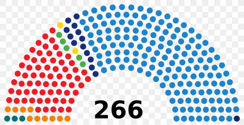 Spanish General Election, 2016 Spain Spanish General Election, 2015 United States US Presidential Election 2016, PNG, 1024x526px, Spanish General Election 2016, Area, Brand, Congress Of Deputies, Election Download Free