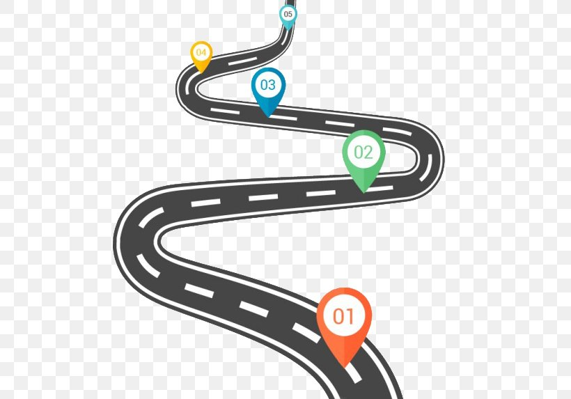 Technology Roadmap Road Map GPS Navigation Systems Transport ...
