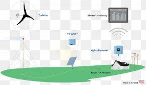Technology - Microgrid Solar Hybrid Power Systems Wind Hybrid Power Systems Tesla Powerwall PNG