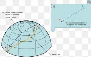 Angle - Angle Rhumb Line Great-circle Distance Isoazimuth PNG