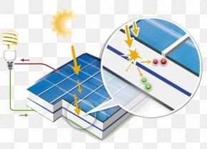 Energy - Solar Panels Solar Energy Photovoltaics Photovoltaic Power Station Capteur Solaire Photovoltaïque PNG