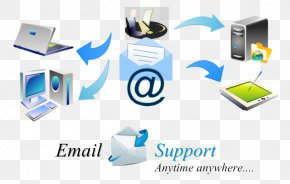 Support Team - Technical Support Email Customer Service Yahoo! Mail Outlook.com PNG