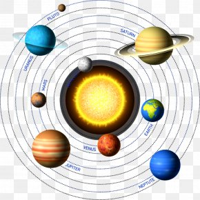 Planets Solar System - Earth Planet Solar System Image PNG