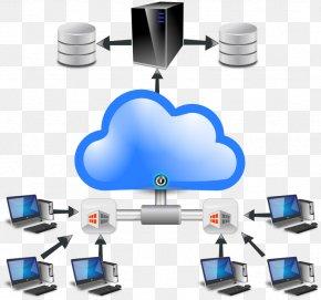Cloud Computing - Computer Network Cloud Computing Clip Art PNG