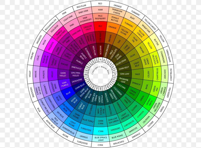 Color Wheel Color Scheme Complementary Colors Interior Design Services Png 602x603px Color Wheel Art Blue Color