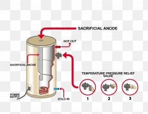 Hot Water - Hot Water Storage Tank Relief Valve Water Heating Pressure Regulator PNG