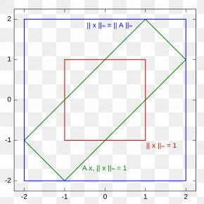 Line - Uniform Norm Matrix Norm Infinity PNG