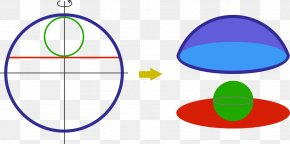 Surface Area - Sphere Circle Area Point Geometry PNG
