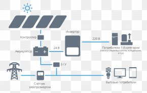 Solar Generator - Photovoltaic Power Station Solar Panels Solar Power Energy PNG