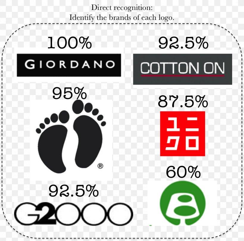 ユニクロ思考術 Brand Logo Uniqlo Technology, PNG, 1129x1117px, Brand, Area, Black, Black M, Diagram Download Free