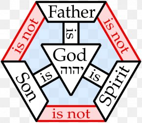 Black Shield - Shield Of The Trinity God The Father Holy Spirit In Christianity PNG