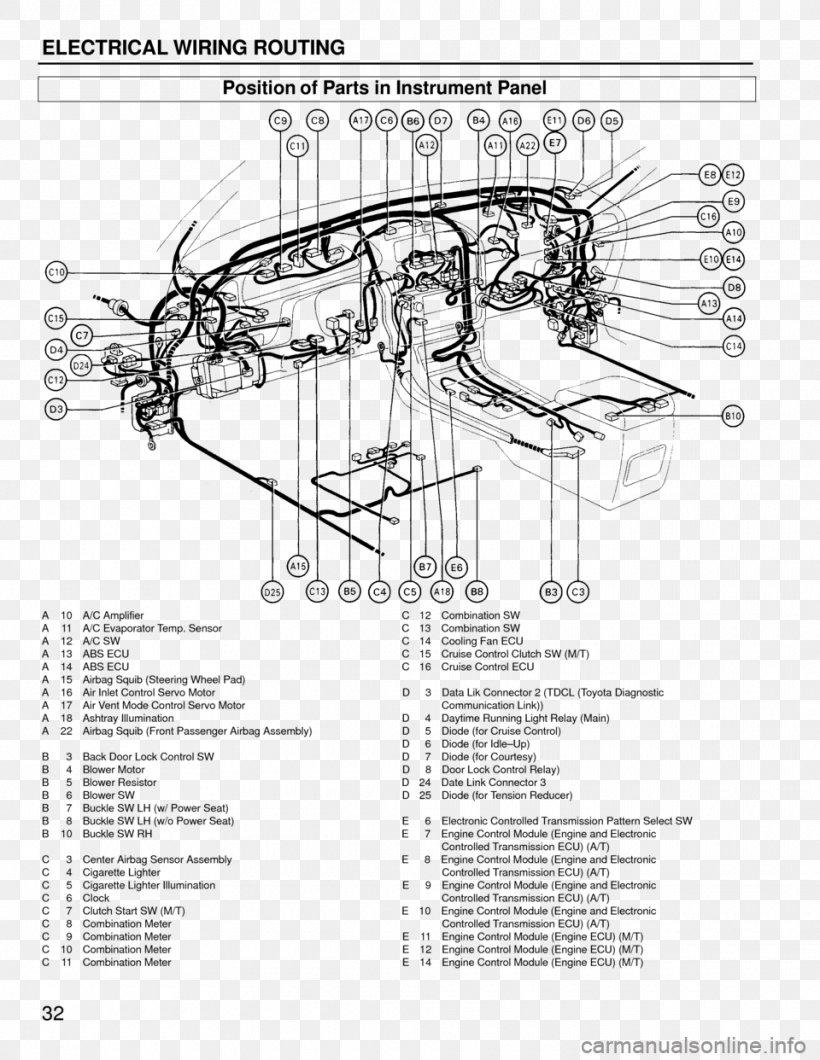 1996 Camry Engine Diagram Best Wiring Diagrams Heat Follow Heat Follow Ekoegur Es