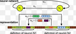 Artificial Neural Network - Neuroevolution Engineering Artificial Neural Network Modern Synthesis PNG