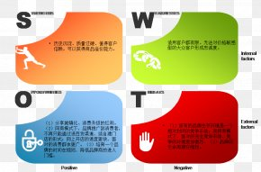 PPT - SWOT Analysis Microsoft PowerPoint Ppt Business Presentation Slide PNG
