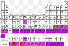 Half Life - Synthetic Element Periodic Table Chemical Element Transuranium Element Radioactive Decay PNG