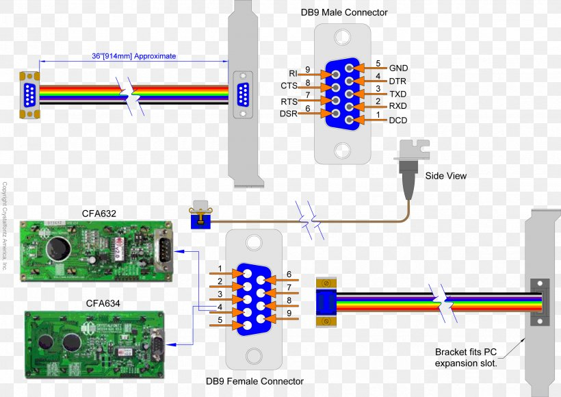 db 9 wiring diagram rj 11 category 5 cable rs 232 wiring diagram pinout  png  cable rs 232 wiring diagram pinout