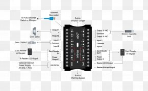 Wiring Diagram Electrical Wires & Cable Schematic Electrical Network PNG