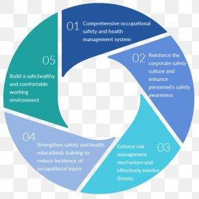 RoglmeierDemirci | Erbrecht Und Familienrecht Diagram Business InformationBusiness - Project RDS Kanzlei PNG