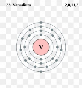 Electron Configuration Scandium Electron Shell Chemical Element Chemistry PNG