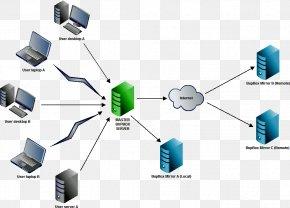 Network Infrastructure - Computer Network Diagram Backup Software PNG
