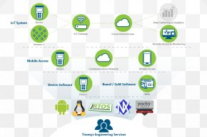 Logo Web Page Product Design Brand PNG
