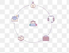Customer Relationship - Customer Relationship Management Vtiger CRM Marketing PNG