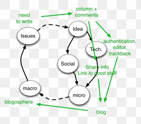 Line - Product Design Line Angle Social Structure PNG