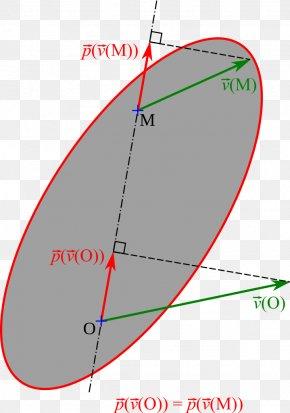 Field - Équiprojectivité En Physique Champ équiprojectif Vector Field Speed Point PNG