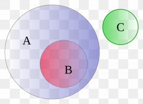 Circle - Euler Diagram Venn Diagram Set Probability PNG