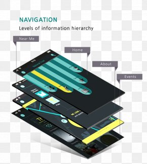 Design - User Interface Design PNG