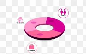 Round Table Data - Pie Chart Bar Chart Line Chart Data Analysis PNG